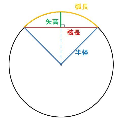 ... 残りを計算 - 高精度計算サイト : 数学 計算 : 数学