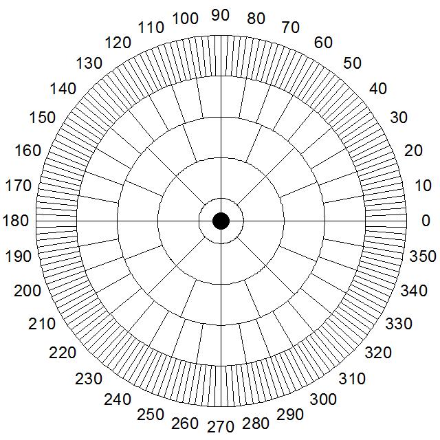 磁針 サイト 方位 方位磁針サイト