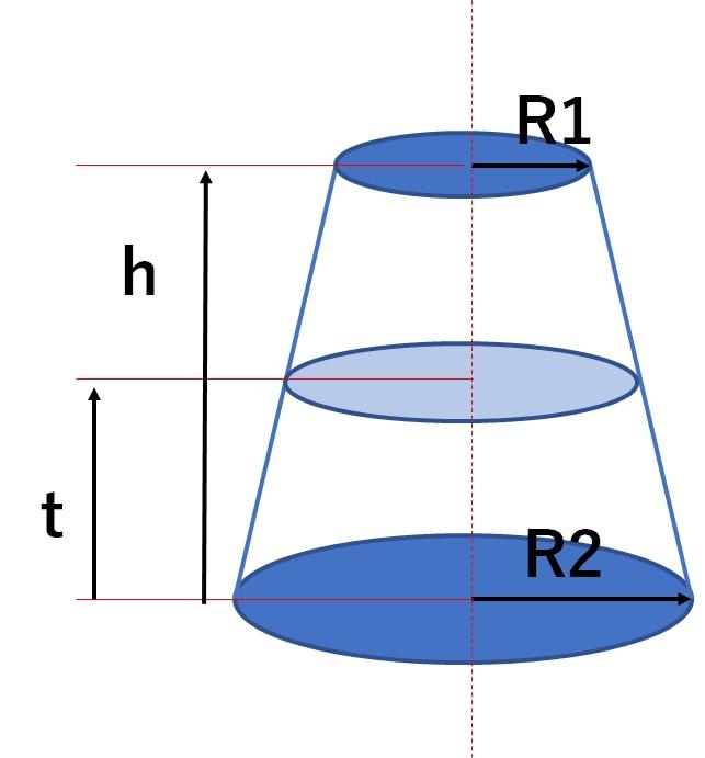 円錐台の体積を半分にする高さを計算